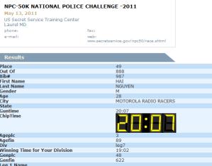 2011 NPC Results