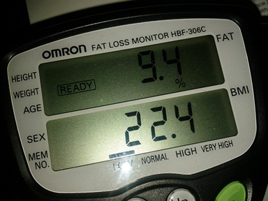 Body fat % as of 2/15/2012